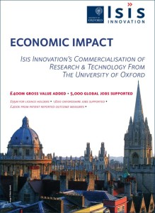 Publication cover image from Economic Impact file