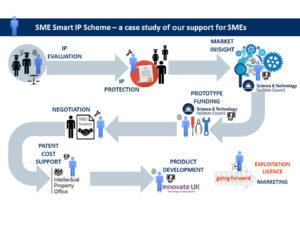 Smart-IP-Scheme2