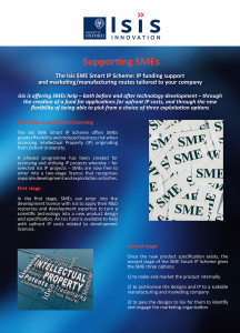 Publication cover image from Supporting SMEs flyer file