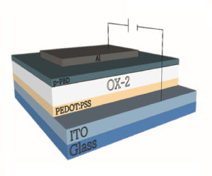 An Oxford MOF prototype LED device